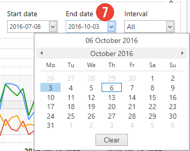 Data Fetching - Date End