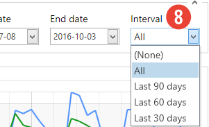 Data Fetching - Date Interval