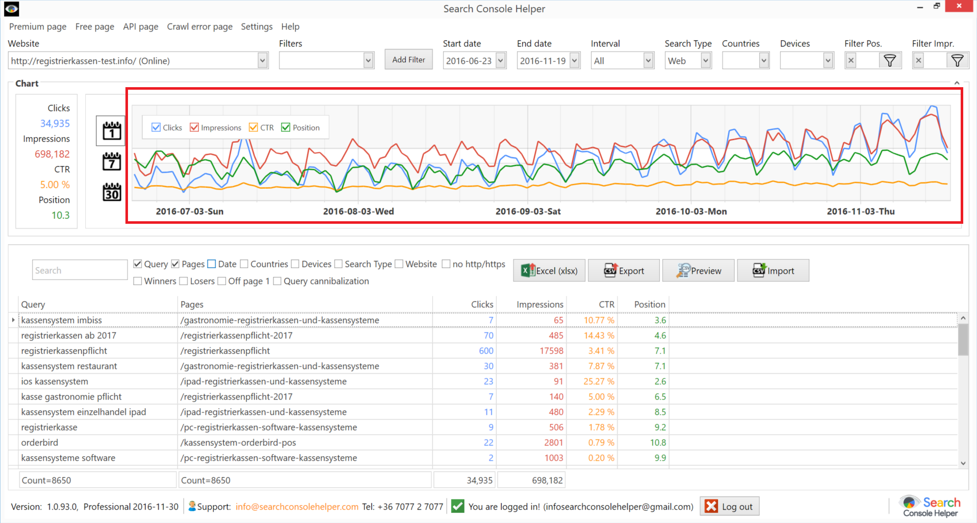 Keyword Rank Checker - Accurate Google Ranking Tracking