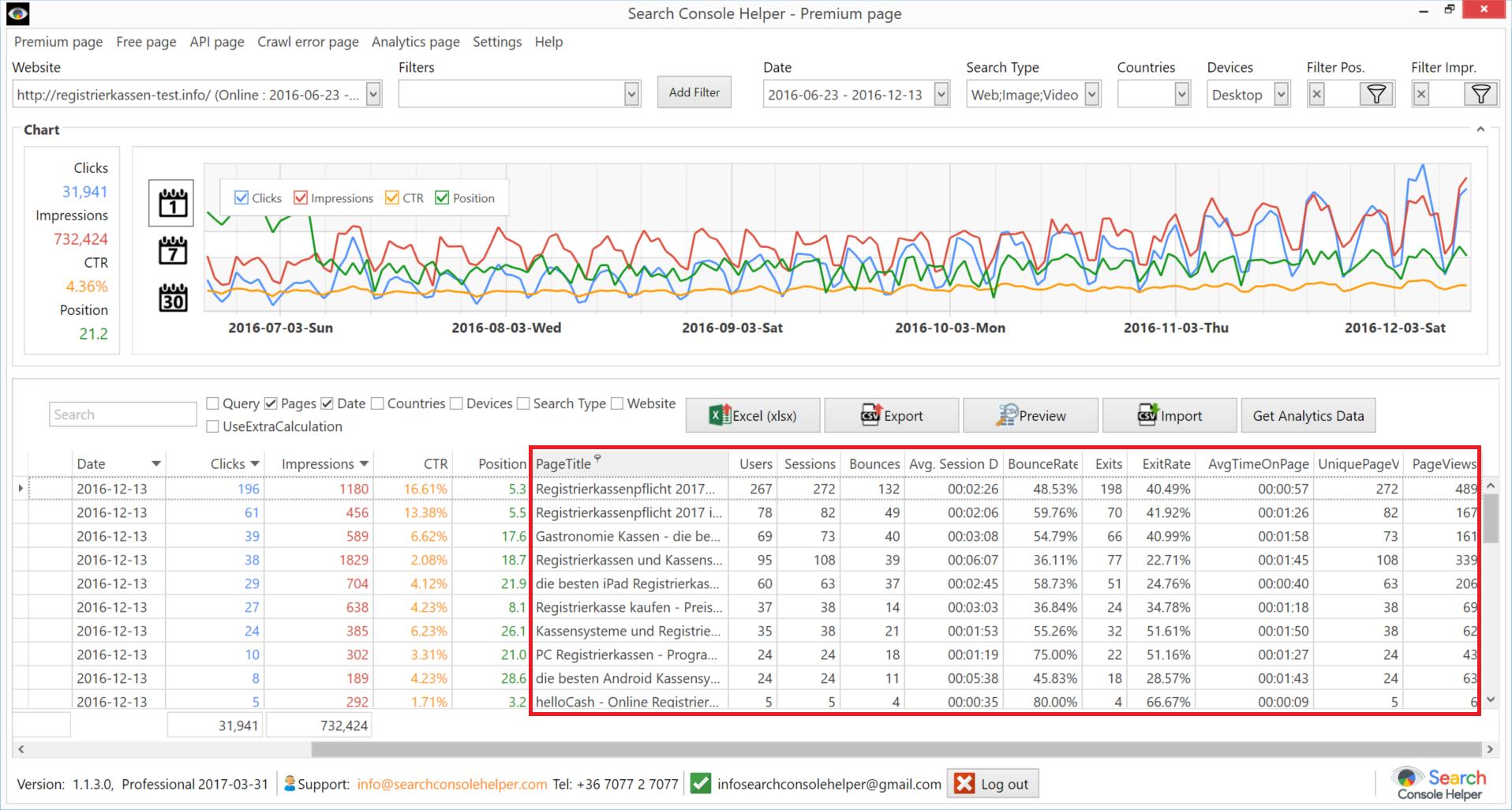 Google Analytics: New Data Added