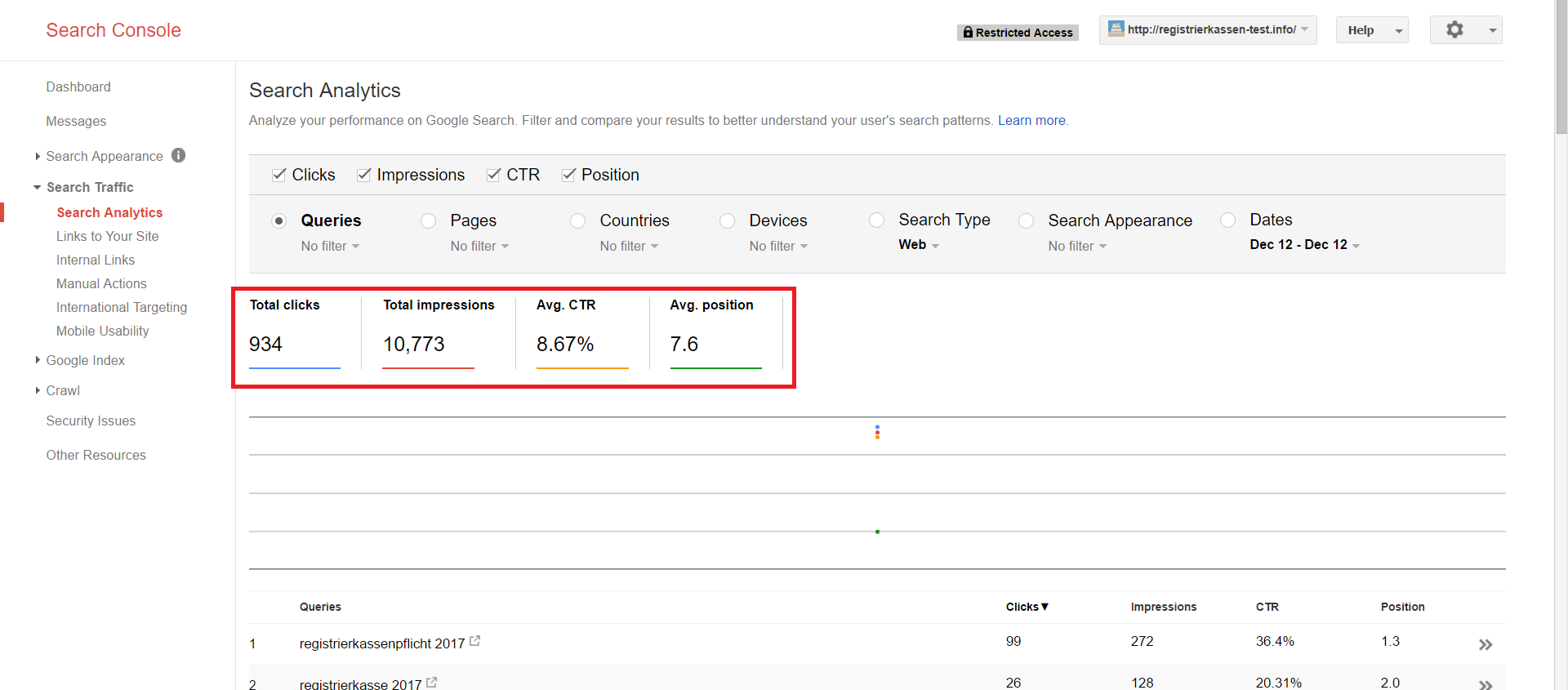 Google Search Console Review: Mystery Totals