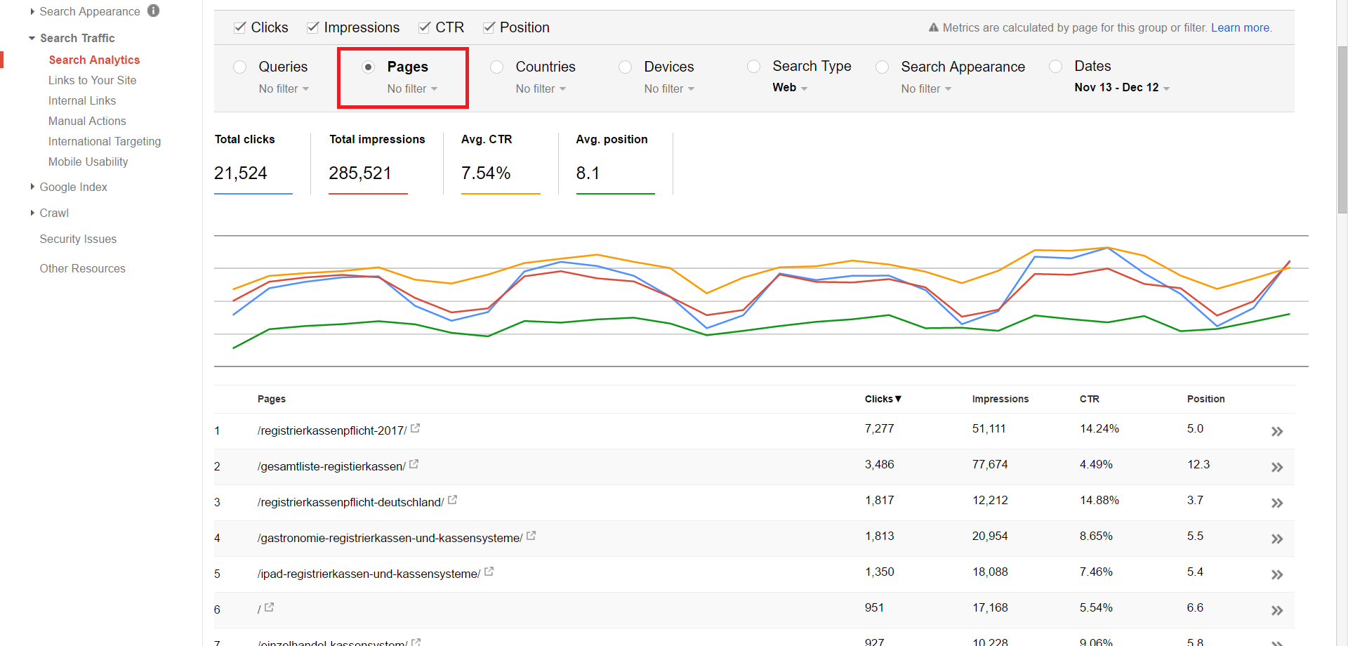Google Search Console Review: Pages Filter