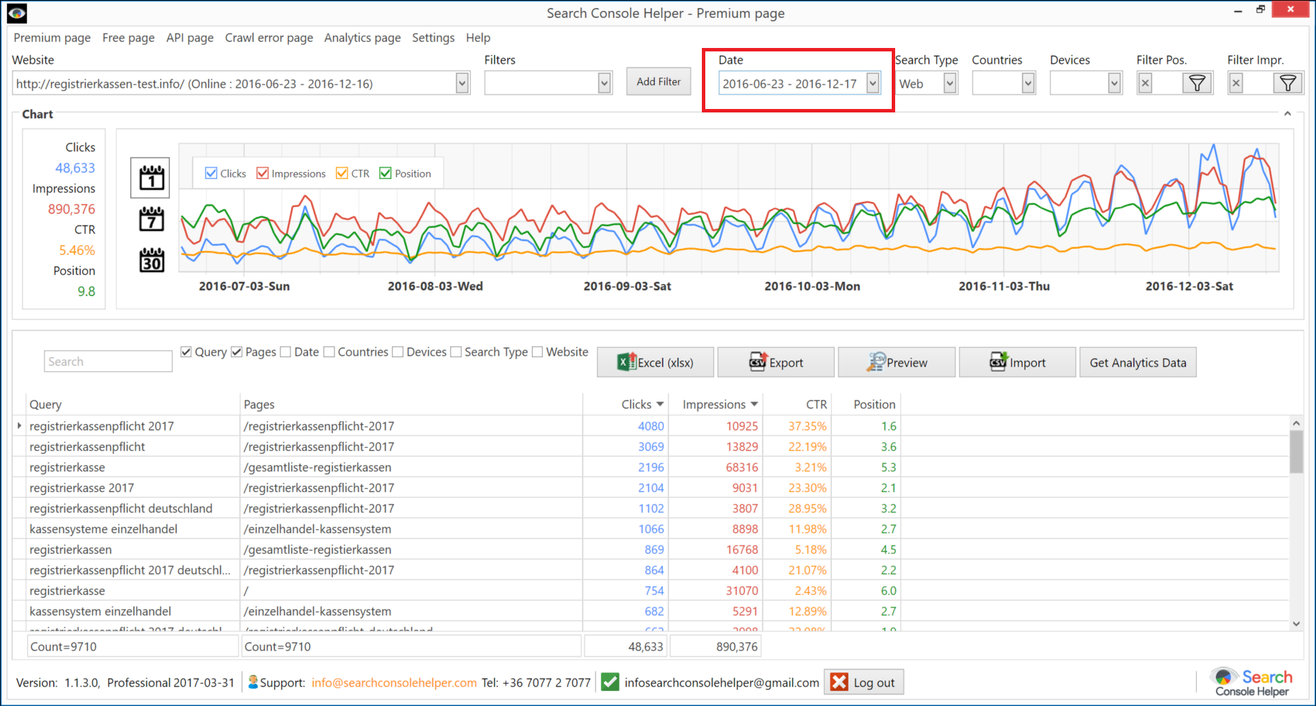 Google Search Console Review: Historical Data