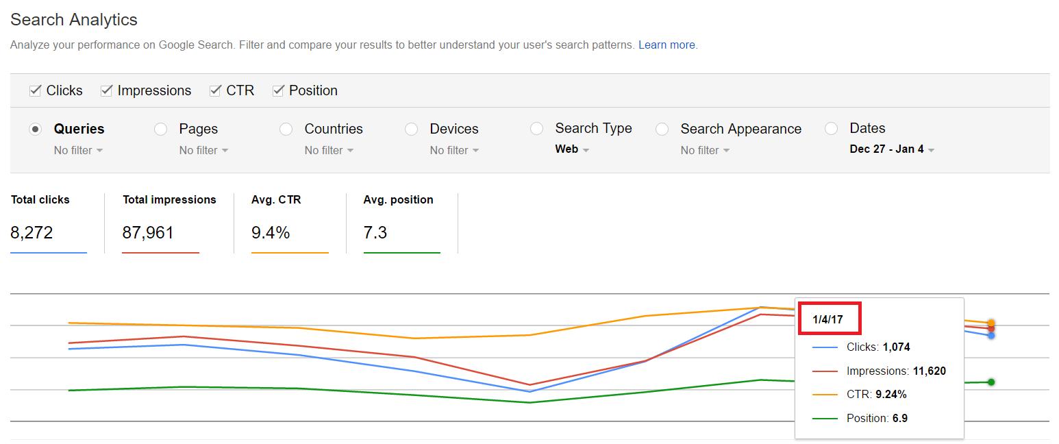 Google Search Console: No Data